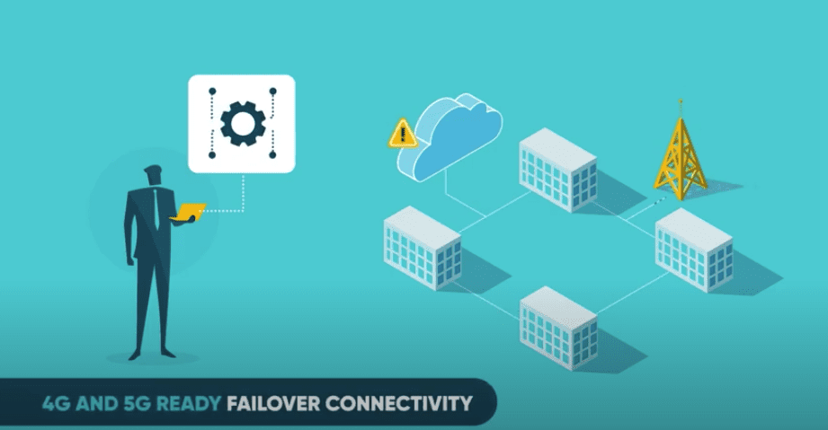 How to Prepare for Cellular Failover