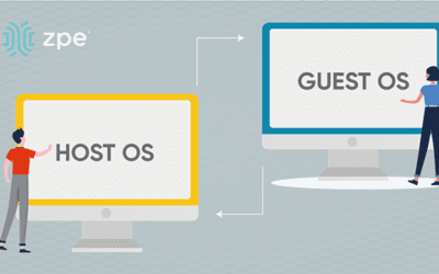 Your Application Hosting & Guest OS Checklist