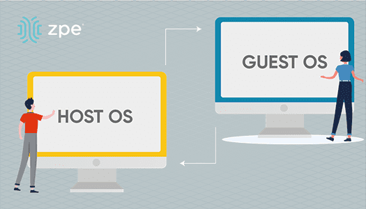 ApplicationHosting and Guest OS Checklist
