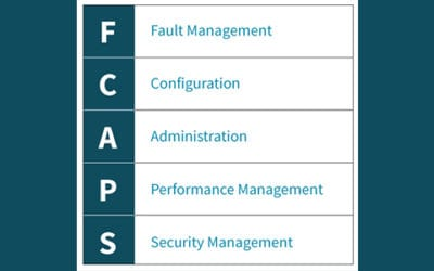 What is FCAPS?