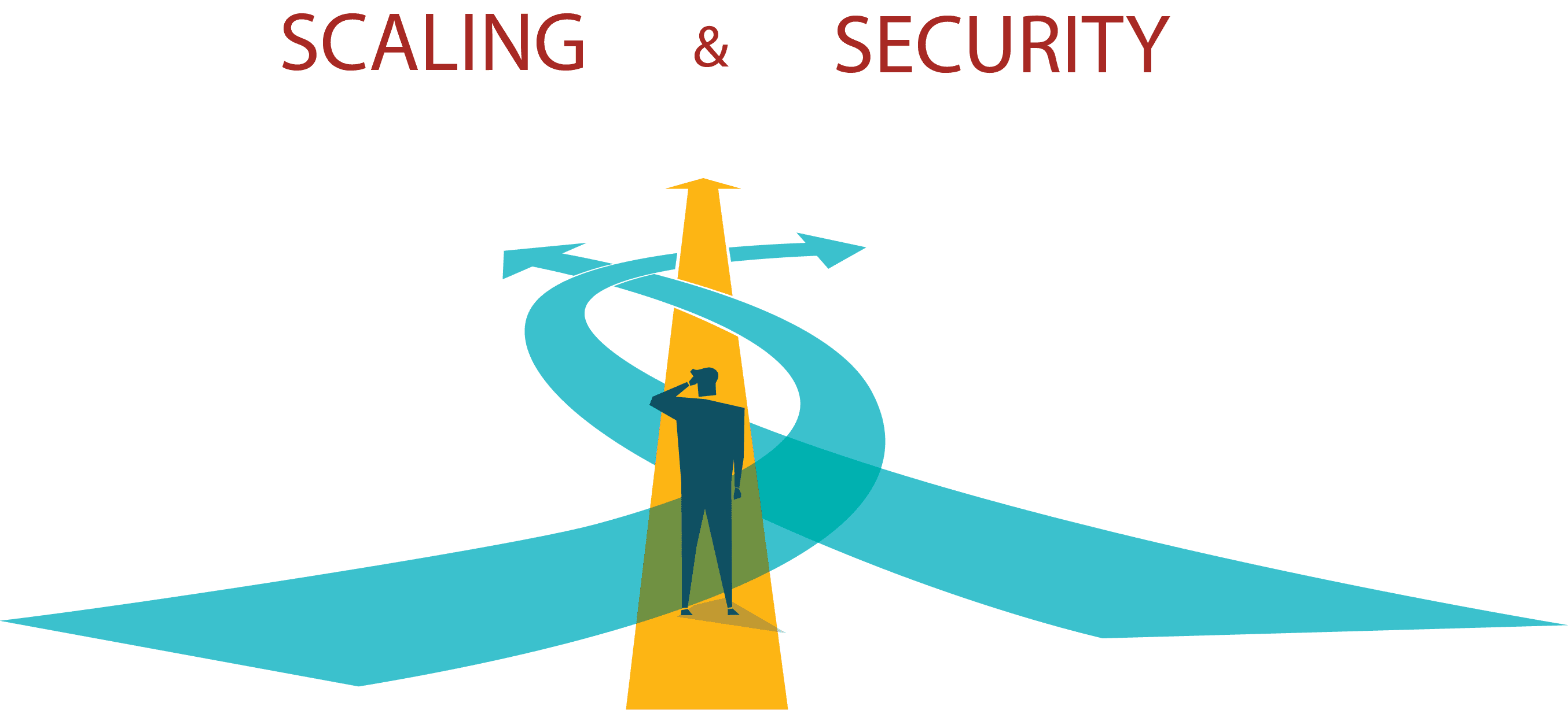 Scaling-Security2 650×400