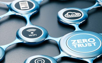 Zero Trust Security for IoT: How to Secure Your Network