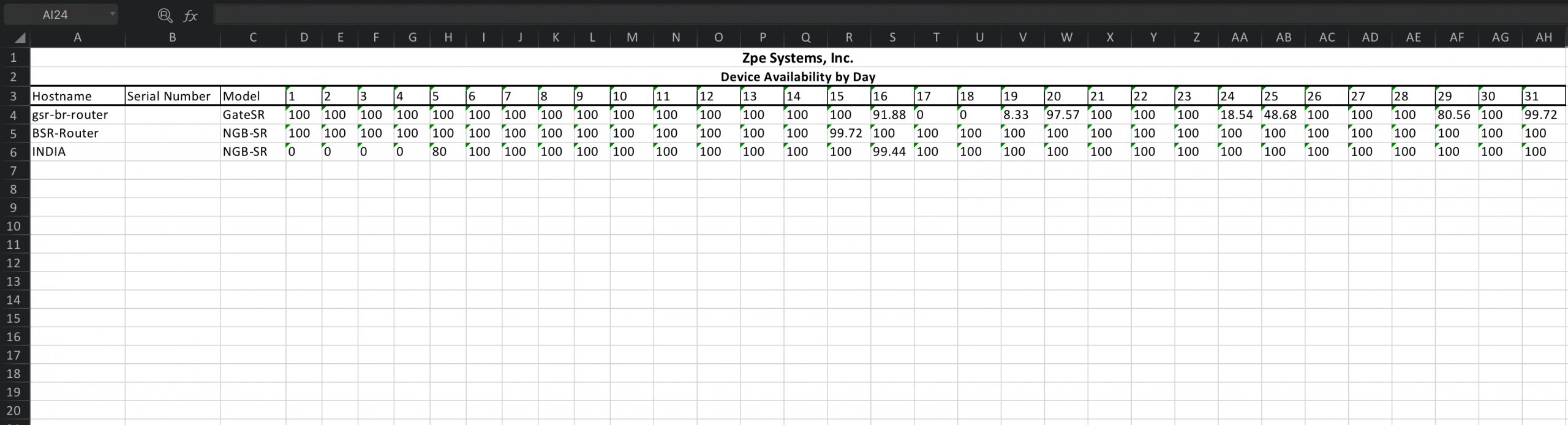 Reports – Excel