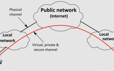4 Things to Avoid When Choosing a VPN